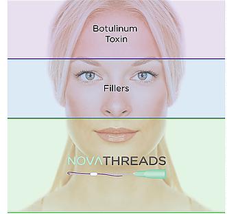 NovaThread, Iebotox